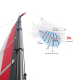 XCAT sail with optimised air flow